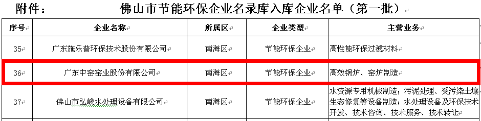 祝賀中窯股份成功入庫佛山市首批節能環保企業名錄庫