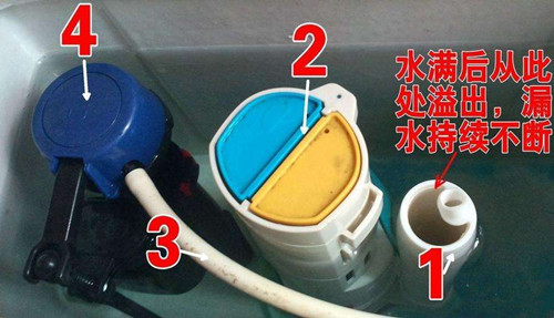 抽水马桶水箱一直流水如何修?