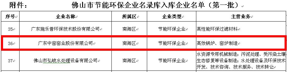 祝贺中窑股份成功入库佛山市首批节能环保企业名录库