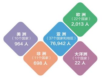 廣州陶瓷工業展 | 公開檢討:沒有發布這組數據都怪我!