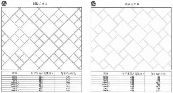 不看这80种瓷砖铺贴方法,你怎么好意思说你是卖砖的?
