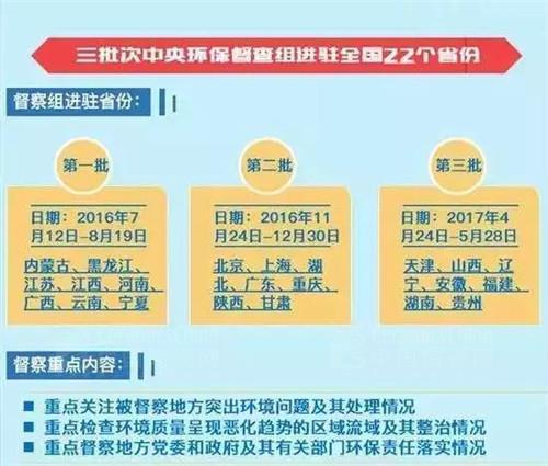 广东、福建60多家陶企被查出环保问题,长葛100多家浴室柜企业错峰生产