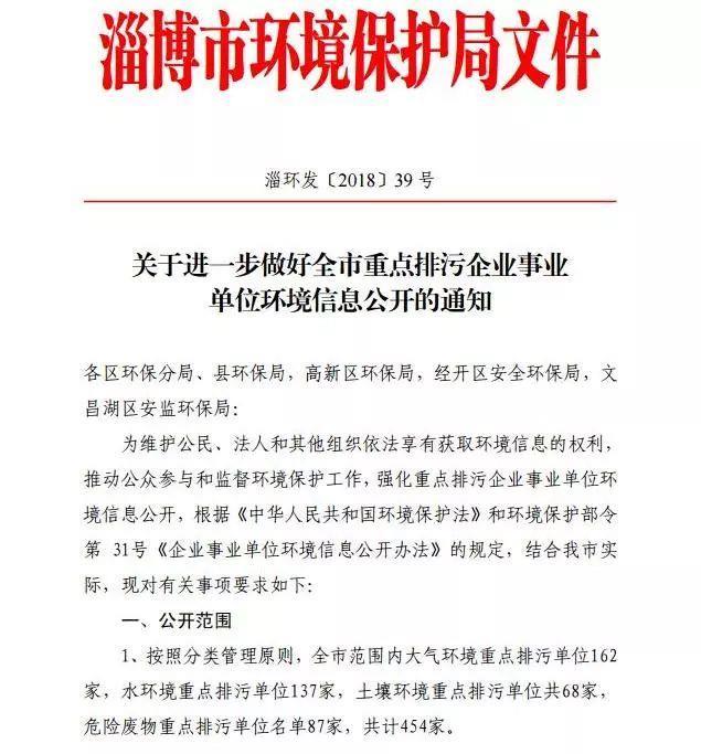 淄博环保局下文:限期90天!这454家单位要公开环境信息