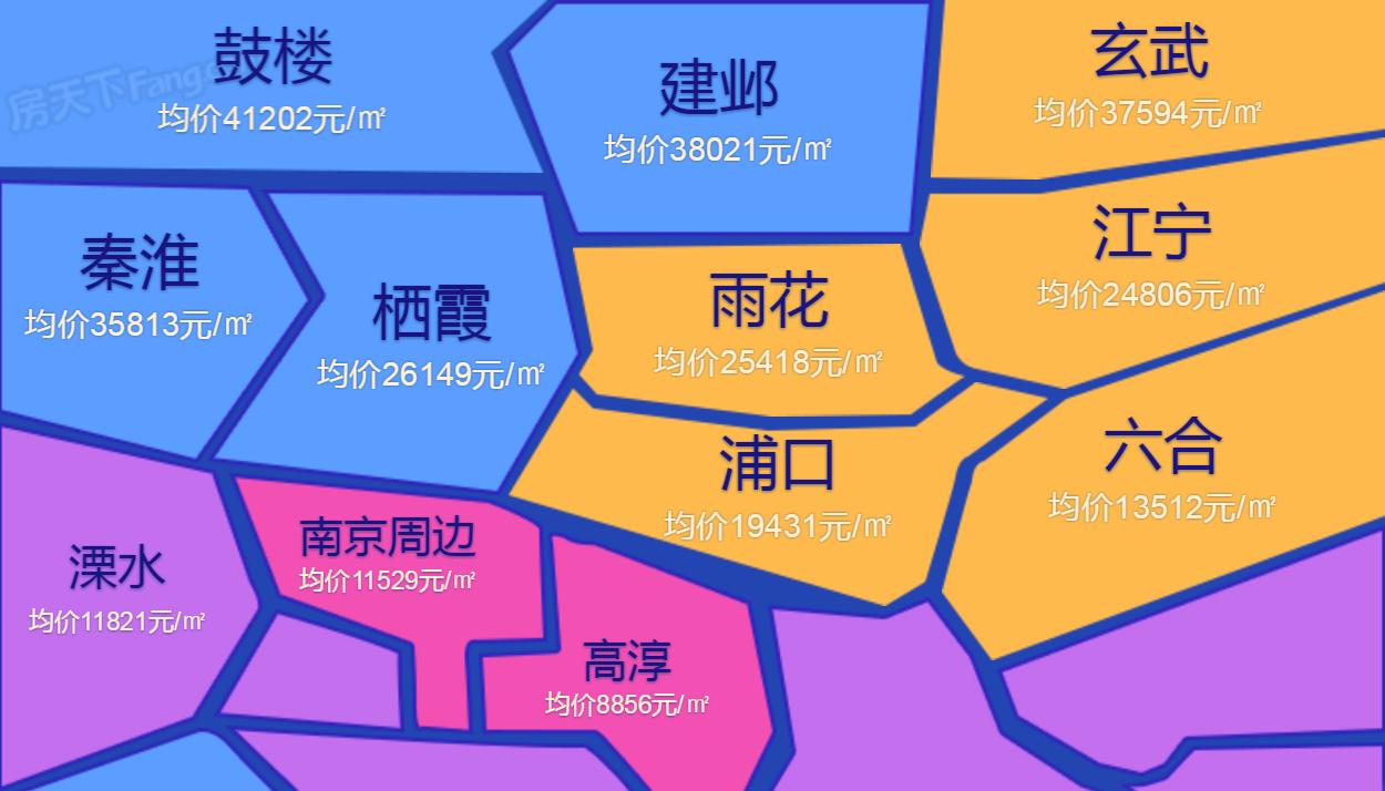 从南京11个区及南京周边地方的二手房价格看来,价位最高的是玄武区图片
