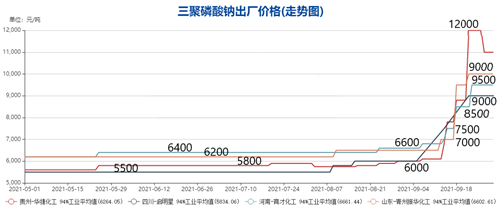 气价再涨0.15元/m³,今年陶企成本涨幅超6元/㎡,瓷砖仅涨1元多
