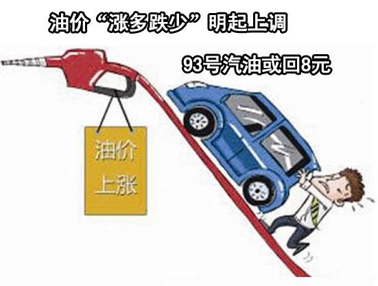 """下一篇:油价""""涨多跌少""""明起上调 93号汽油或回8元"""