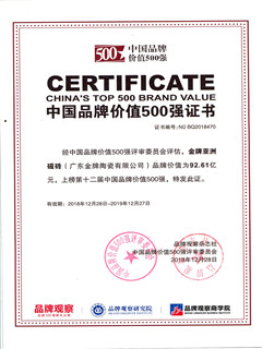 中國品牌價值500強