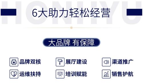 <a href='https://www.ceramicschina.com/pinpai/view_131.html'>宏宇陶瓷</a>