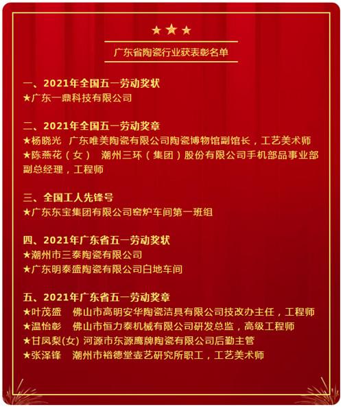 """上一篇:红星美凯龙""""变身""""居然之家?潮州重拳整治陶企的四种行为丨陶业动态"""