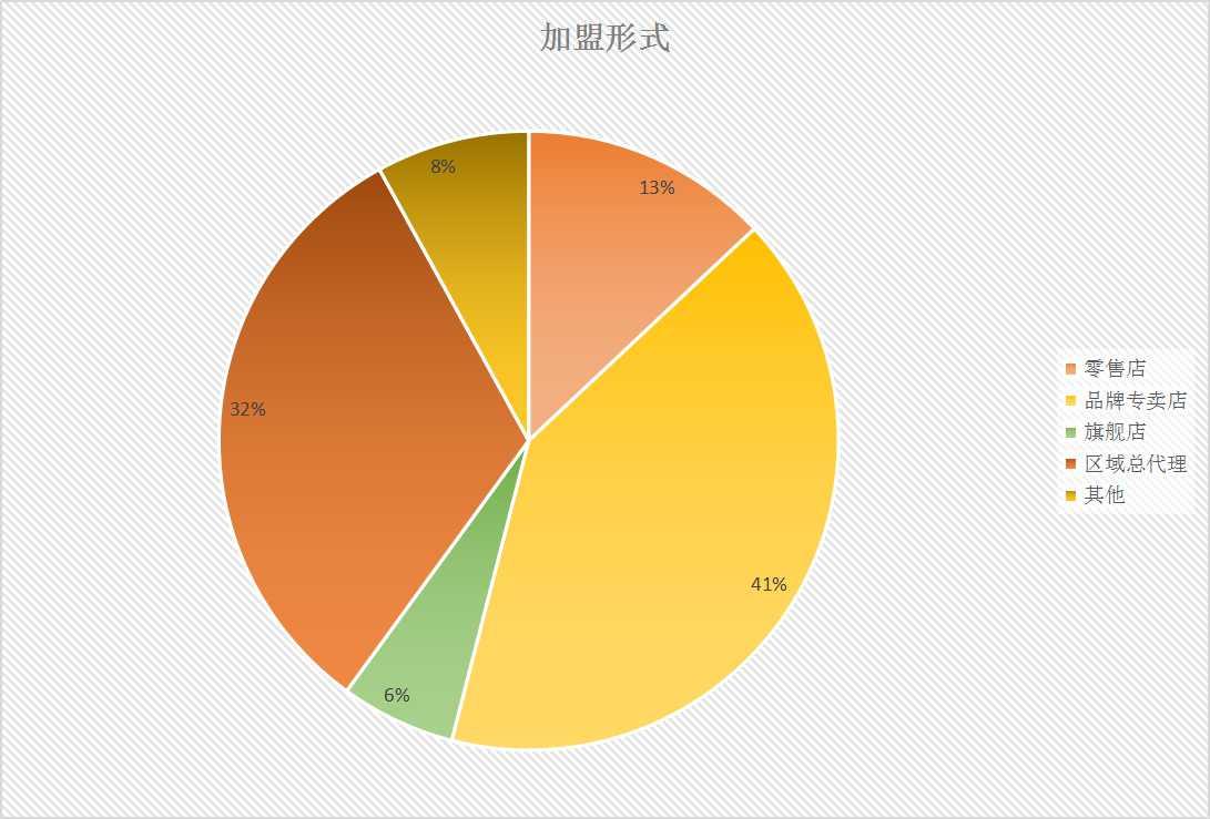 广东陶瓷二线品牌_陶行最新的经销商动态和终端消费需求都在这里!|3-4月招商 ...